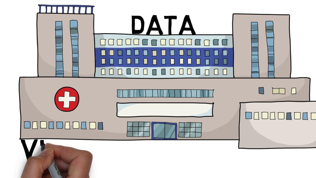 Pourquoi l'interopérabilité est importante dans le domaine de la santé?