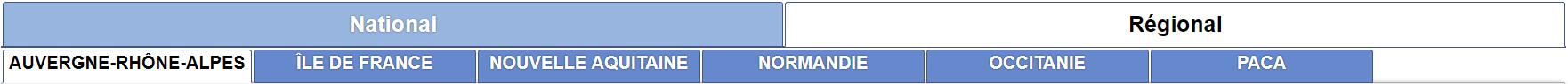 Exemple des indicateurs prenant en compte les enjeux régionaux